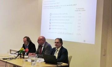 Principales indicadores del mercado editorial en España