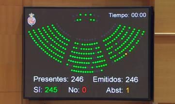 El Senado aprueba la reforma de la Ley de Propiedad Intelectual